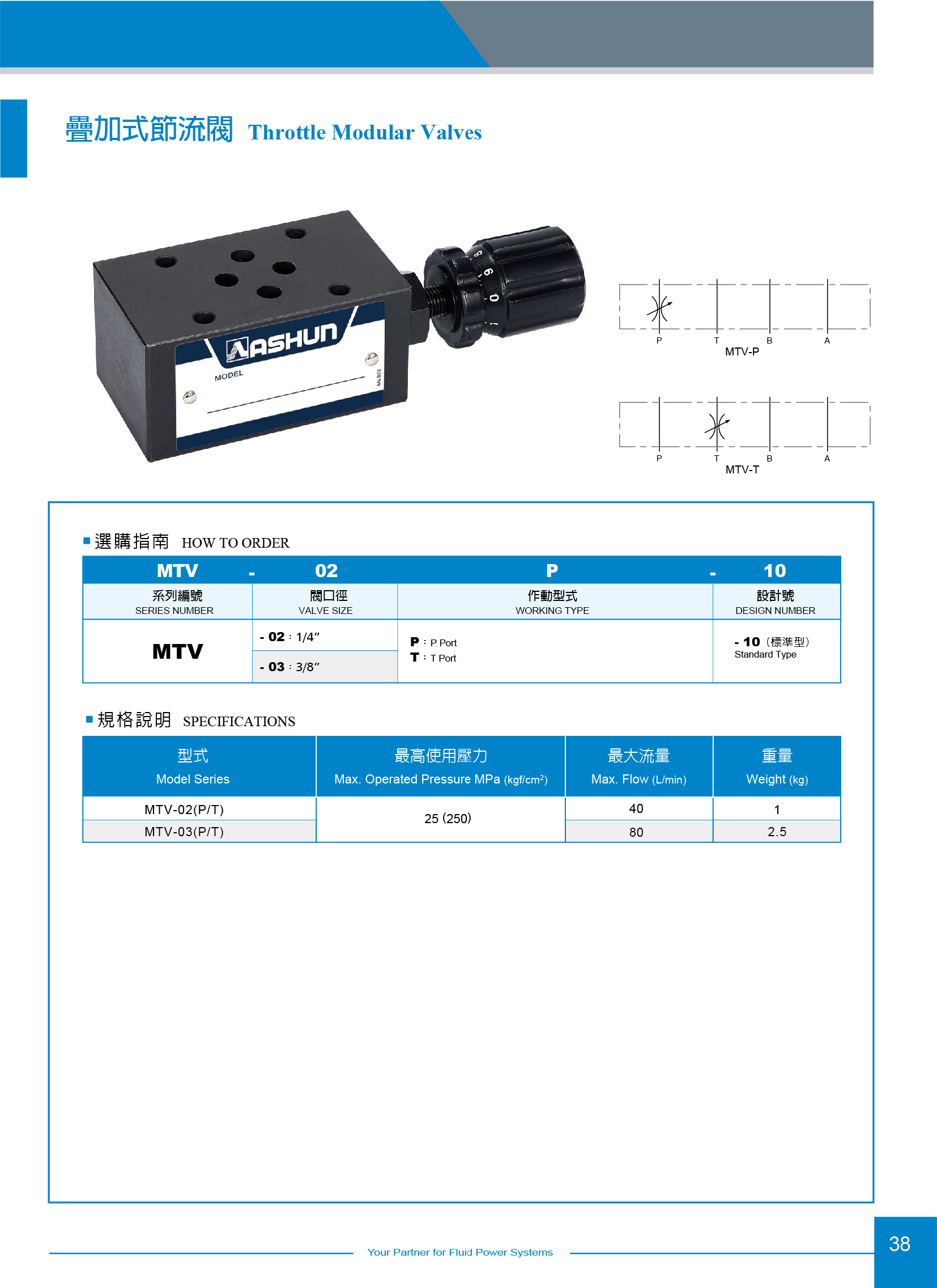 Throttle Modular Valves - Description